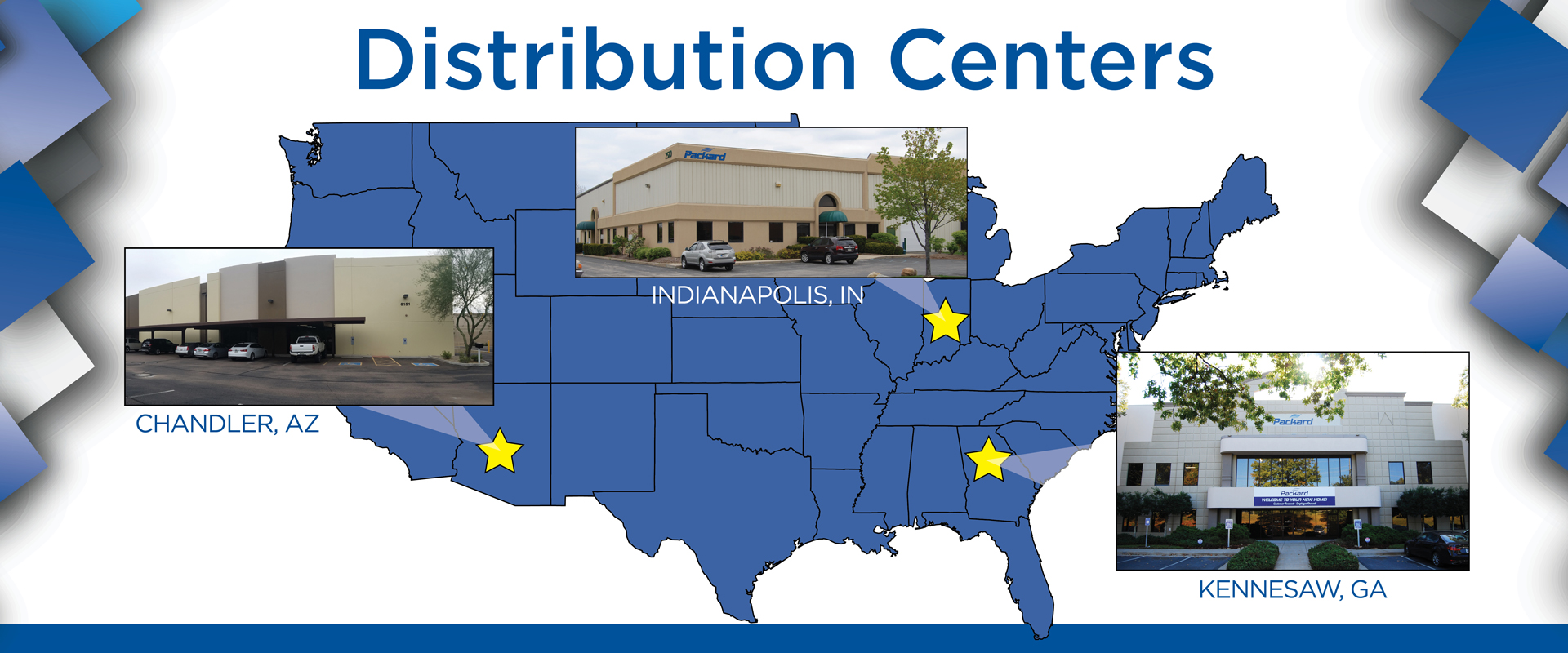 Distribution-Centers